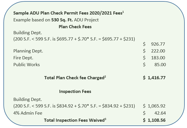 ADU plan check fees box